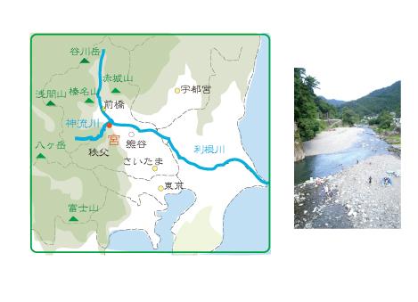 神流川が育む肥沃な大地